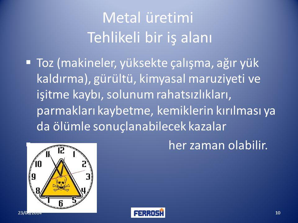 23/08/201410 Metal üretimi Tehlikeli bir iş alanı  Toz (makineler, yüksekte çalışma, ağır yük kaldırma), gürültü, kimyasal maruziyeti ve işitme kaybı, solunum rahatsızlıkları, parmakları kaybetme, kemiklerin kırılması ya da ölümle sonuçlanabilecek kazalar  her zaman olabilir.
