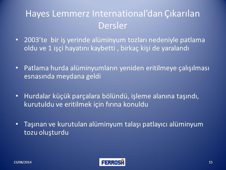 23/08/201415 Hayes Lemmerz International'dan Çıkarılan Dersler 2003'te bir iş yerinde alüminyum tozları nedeniyle patlama oldu ve 1 işçi hayatını kayb