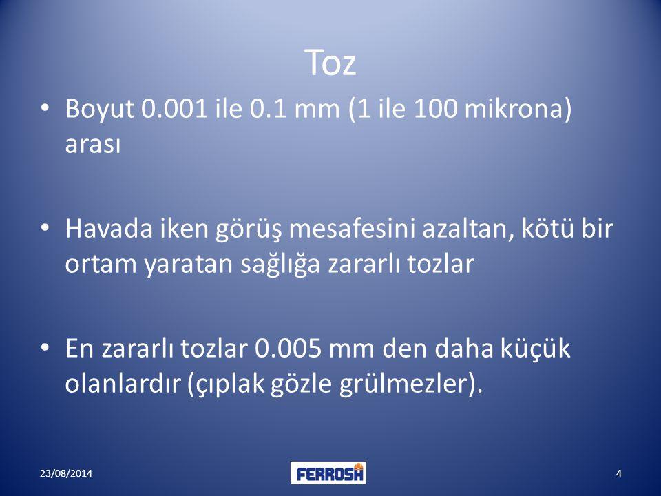 23/08/20144 Toz Boyut 0.001 ile 0.1 mm (1 ile 100 mikrona) arası Havada iken görüş mesafesini azaltan, kötü bir ortam yaratan sağlığa zararlı tozlar En zararlı tozlar 0.005 mm den daha küçük olanlardır (çıplak gözle grülmezler).