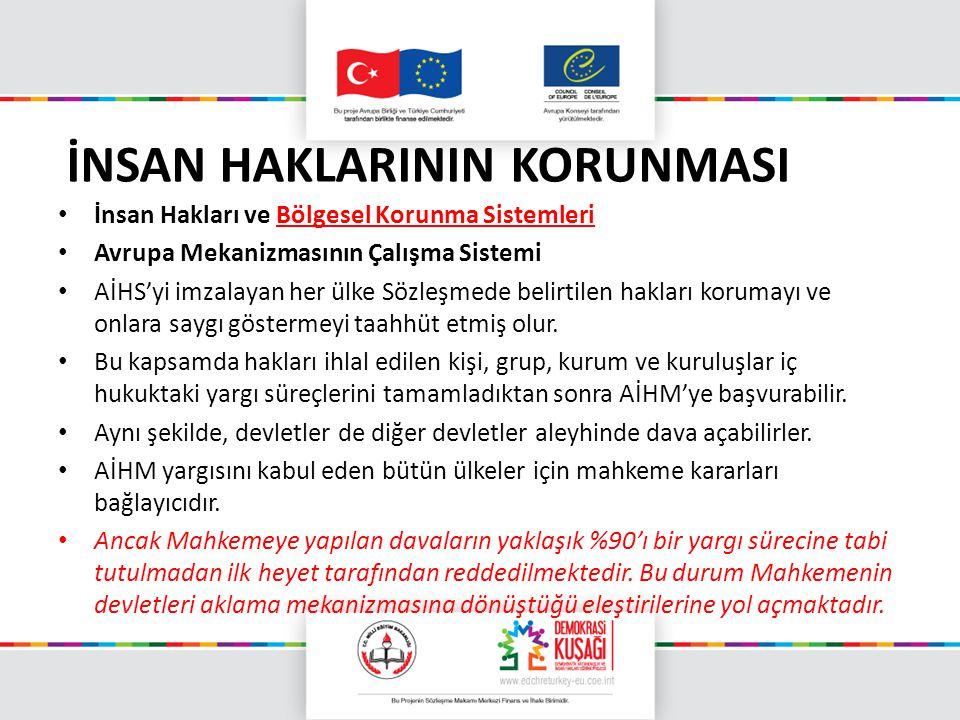 İnsan Hakları ve Bölgesel Korunma Sistemleri Avrupa Mekanizmasının Çalışma Sistemi AİHS'yi imzalayan her ülke Sözleşmede belirtilen hakları korumayı v