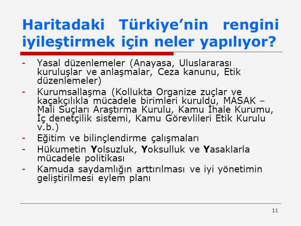 11 Haritadaki Türkiye'nin rengini iyileştirmek için neler yapılıyor.
