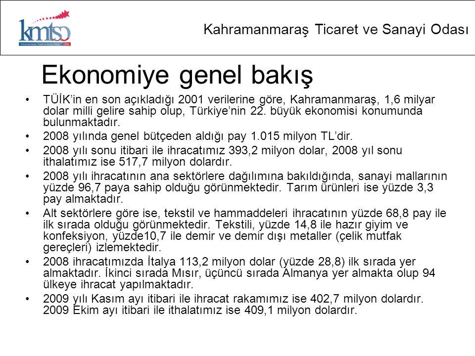 Ekonomiye genel bakış TÜİK'in en son açıkladığı 2001 verilerine göre, Kahramanmaraş, 1,6 milyar dolar milli gelire sahip olup, Türkiye'nin 22. büyük e