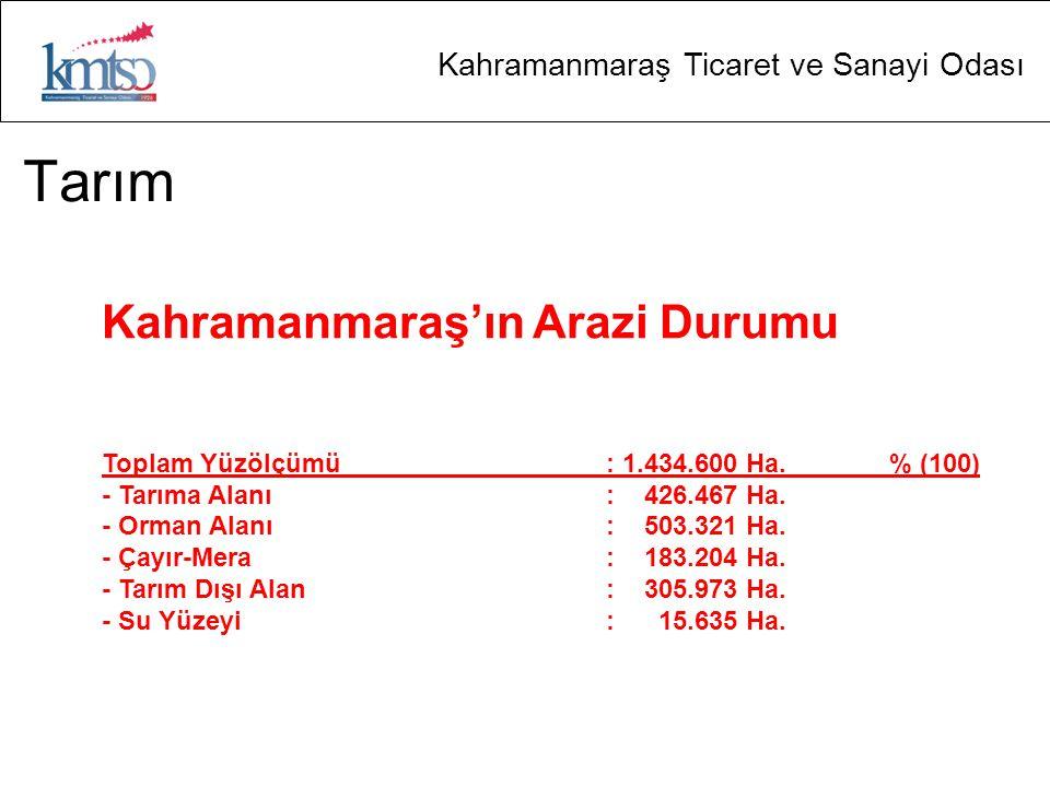 Kahramanmaraş Ticaret ve Sanayi Odası Tarım Kahramanmaraş'ın Arazi Durumu Toplam Yüzölçümü: 1.434.600 Ha. % (100) - Tarıma Alanı: 426.467 Ha. - Orman