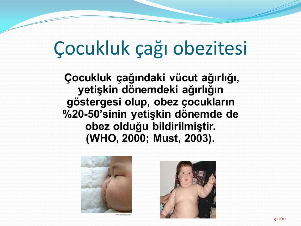Çocukluk çağındaki vücut ağırlığı, yetişkin dönemdeki ağırlığın göstergesi olup, obez çocukların %20-50'sinin yetişkin dönemde de obez olduğu bildiril