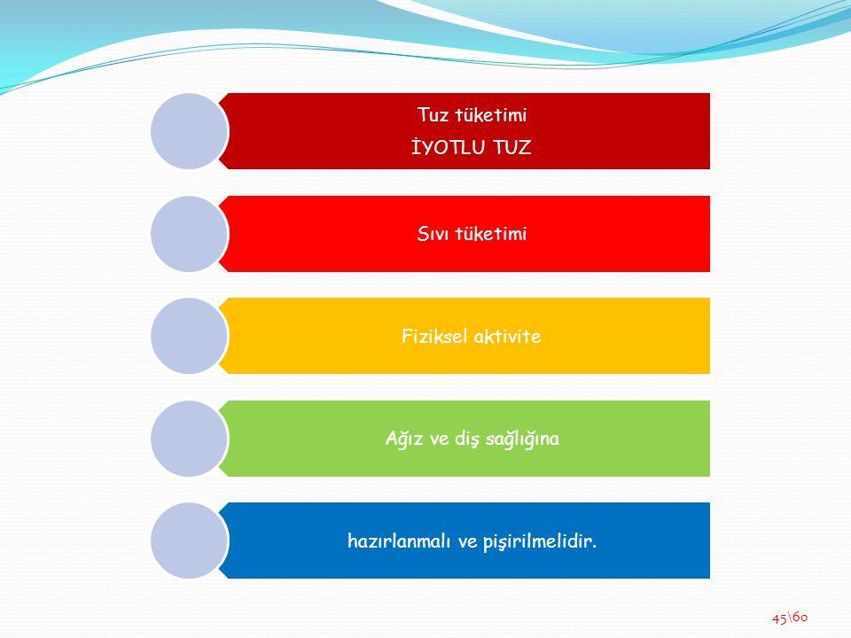 Tuz tüketimi İYOTLU TUZ Sıvı tüketimi Fiziksel aktivite Ağız ve diş sağlığına hazırlanmalı ve pişirilmelidir. 45\60