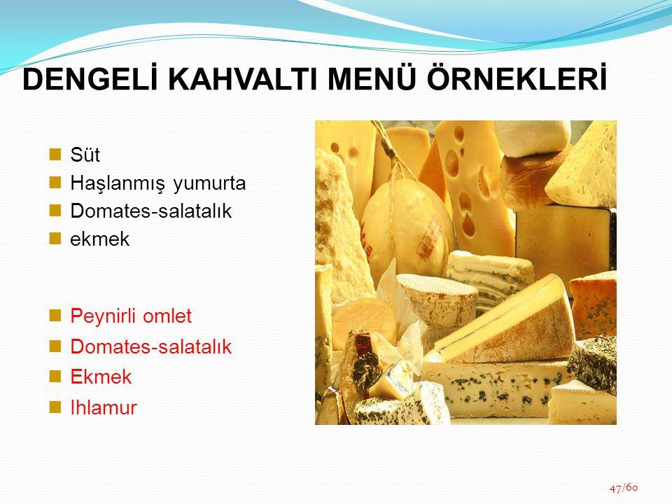 DENGELİ KAHVALTI MENÜ ÖRNEKLERİ Süt Haşlanmış yumurta Domates-salatalık ekmek Peynirli omlet Domates-salatalık Ekmek Ihlamur 47/60