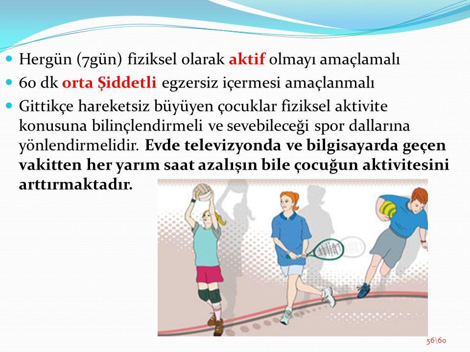 Hergün (7gün) fiziksel olarak aktif olmayı amaçlamalı 60 dk orta Şiddetli egzersiz içermesi amaçlanmalı Gittikçe hareketsiz büyüyen çocuklar fiziksel
