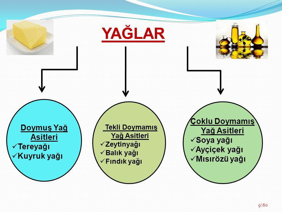 VİTAMİNLER YAĞDA ERİYEN VİTAMİNLER A Vitamini D Vitamini E Vitamini K Vitamini SUDA ERİYEN VİTAMİNLER C Vitamini B Grubu Vitaminler (B1 Vit.