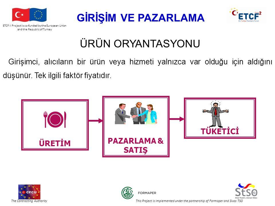 ETCF II Project is co-funded by the European Union and the Republic of Turkey The Contracting Authority This Project is implemented under the partnership of Formaper and Sivas TSO GİRİŞİM VE PAZARLAMA PİYASA ORYANTASYONU Girişimci, ürün ve hizmetlerin potansiyel tüketicilerin(piyasa) ihtiyaçlarına göre dizayn edilmesi gerektiğini düşünür.