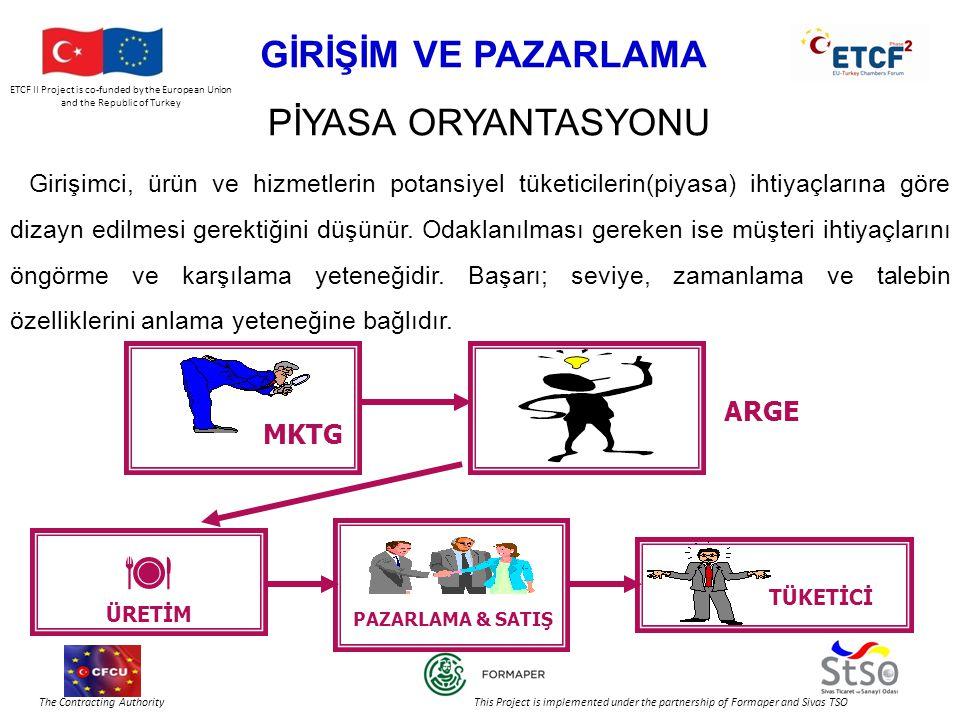 ETCF II Project is co-funded by the European Union and the Republic of Turkey The Contracting Authority This Project is implemented under the partnership of Formaper and Sivas TSO ULUSLARARASI YATIRIMDAKİ BASKILAYICI FAKTÖRLER VE CEZBEDİCİ FAKTÖRLER Baskılayıcı FaktörlerCezbedici Faktörler TEPKİ: Şirket iç ve dış baskılara pasif olarak cevap verir İNSİYATİFCİLİK (agresif davranım): Şirket piyasa fırsatlarını değerlendirir