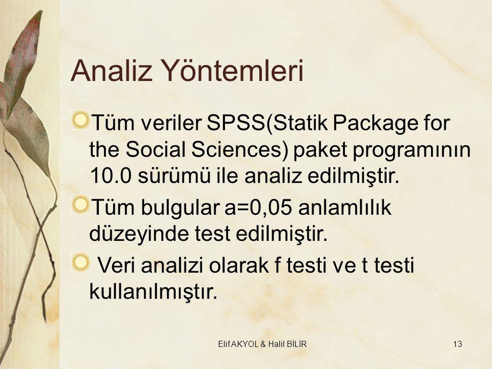Analiz Yöntemleri Tüm veriler SPSS(Statik Package for the Social Sciences) paket programının 10.0 sürümü ile analiz edilmiştir. Tüm bulgular a=0,05 an
