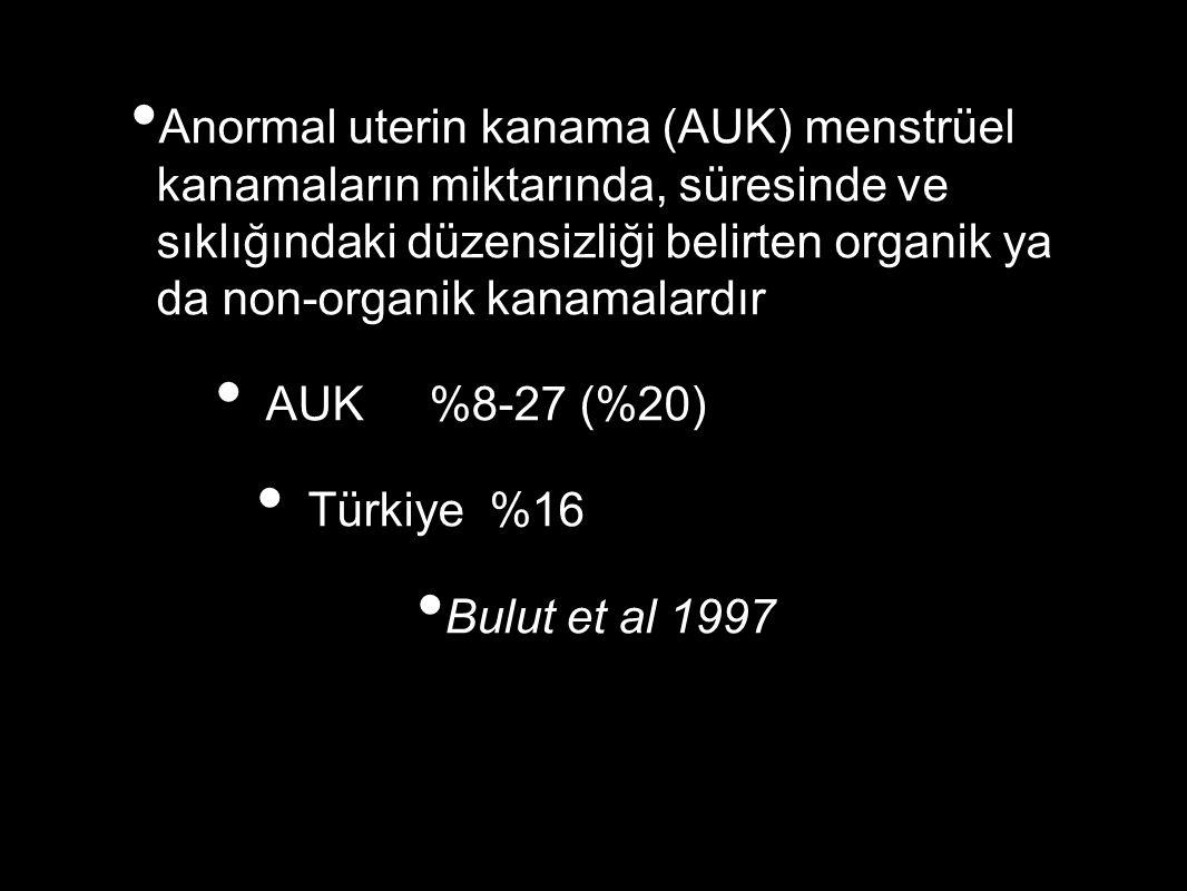 Anormal uterin kanama (AUK) menstrüel kanamaların miktarında, süresinde ve sıklığındaki düzensizliği belirten organik ya da non-organik kanamalardır AUK %8-27 (%20) Türkiye %16 Bulut et al 1997