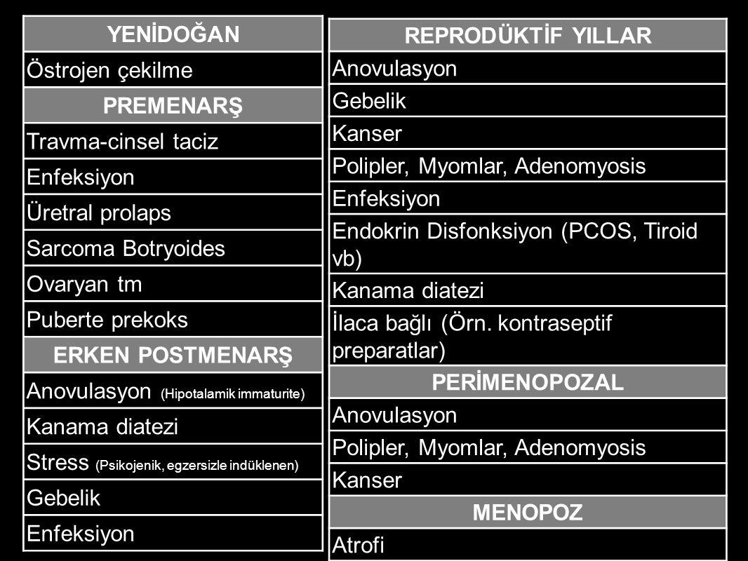 YENİDOĞAN Östrojen çekilme PREMENARŞ Travma-cinsel taciz Enfeksiyon Üretral prolaps Sarcoma Botryoides Ovaryan tm Puberte prekoks ERKEN POSTMENARŞ Anovulasyon (Hipotalamik immaturite) Kanama diatezi Stress (Psikojenik, egzersizle indüklenen) Gebelik Enfeksiyon REPRODÜKTİF YILLAR Anovulasyon Gebelik Kanser Polipler, Myomlar, Adenomyosis Enfeksiyon Endokrin Disfonksiyon (PCOS, Tiroid vb) Kanama diatezi İlaca bağlı (Örn.