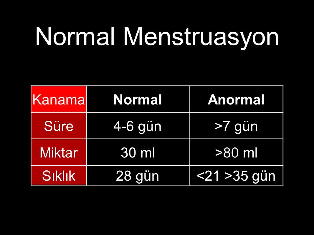 Normal Menstruasyon KanamaNormalAnormal Süre4-6 gün>7 gün Miktar30 ml>80 ml Sıklık28 gün 35 gün