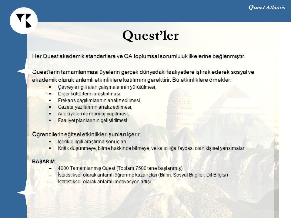 Quest'ler Her Quest akademik standartlara ve QA toplumsal sorumluluk ilkelerine bağlanmıştır. Quest'lerin tamamlanması üyelerin gerçek dünyadaki faali