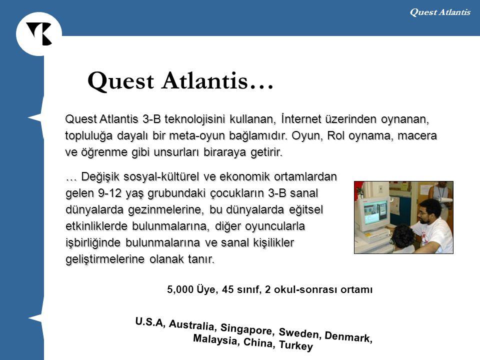 Quest Atlantis QA 3-B Grafik Motoru QA Sanal evreni –Sanal Dünyalar İstemci, evren sunucusu ve FTP sunucusu arasındaki iletişim