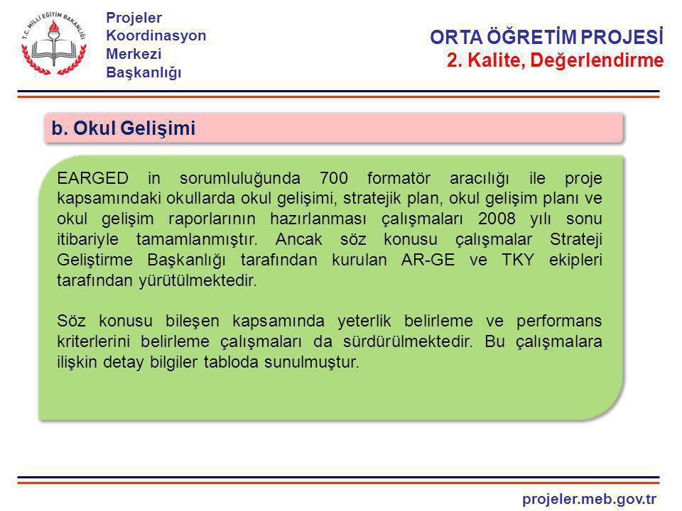 projeler.meb.gov.tr Projeler Koordinasyon Merkezi Başkanlığı b. Okul Gelişimi EARGED in sorumluluğunda 700 formatör aracılığı ile proje kapsamındaki o