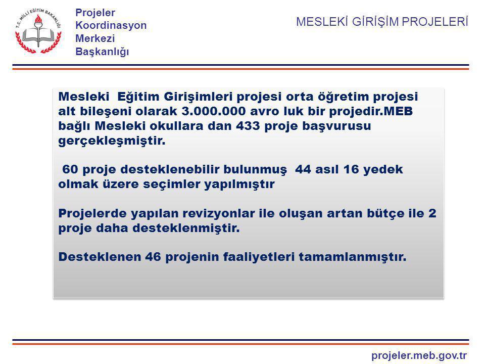 projeler.meb.gov.tr Projeler Koordinasyon Merkezi Başkanlığı MESLEKİ GİRİŞİM PROJELERİ Mesleki Eğitim Girişimleri projesi orta öğretim projesi alt bil