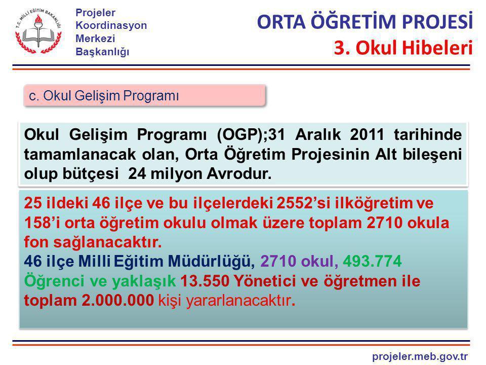 projeler.meb.gov.tr Projeler Koordinasyon Merkezi Başkanlığı Okul Gelişim Programı (OGP);31 Aralık 2011 tarihinde tamamlanacak olan, Orta Öğretim Proj