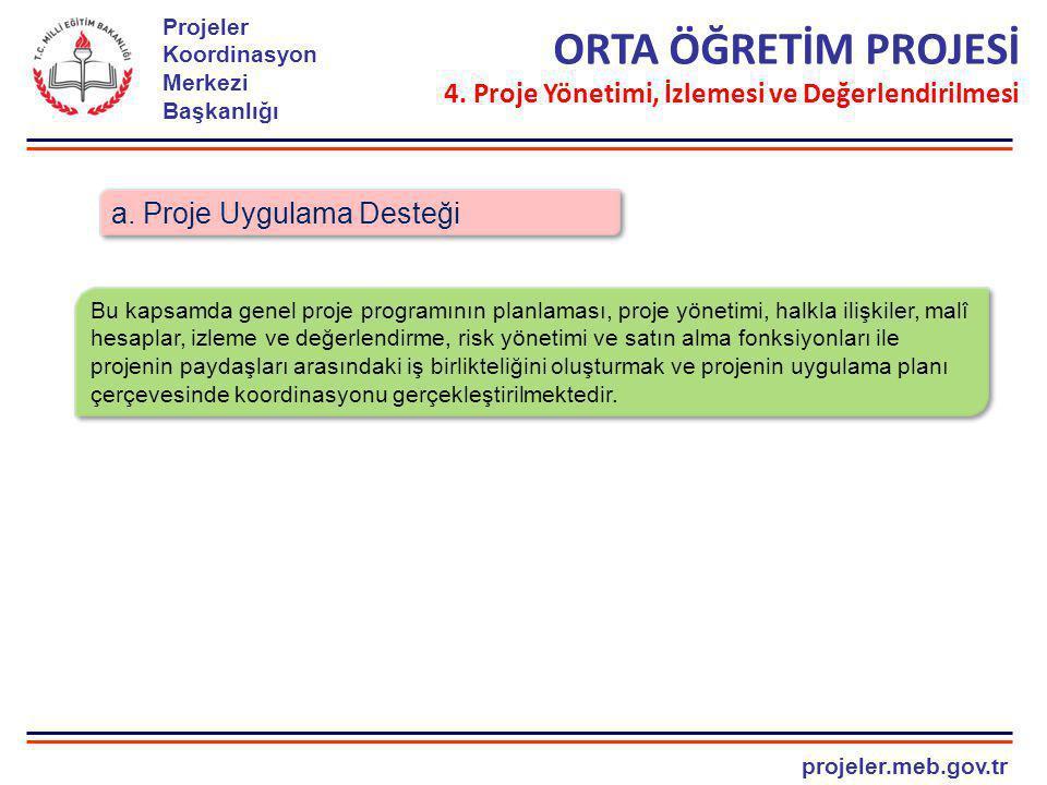 projeler.meb.gov.tr Projeler Koordinasyon Merkezi Başkanlığı a. Proje Uygulama Desteği ORTA ÖĞRETİM PROJESİ 4. Proje Yönetimi, İzlemesi ve Değerlendir