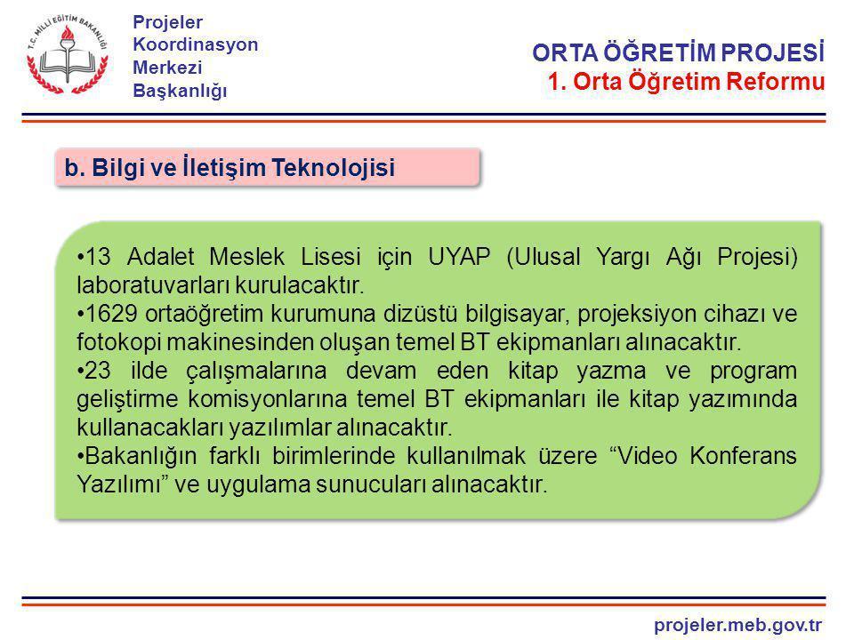 projeler.meb.gov.tr Projeler Koordinasyon Merkezi Başkanlığı Yönetici Yeterliklerinin Belirlenmesi kapsamında II.