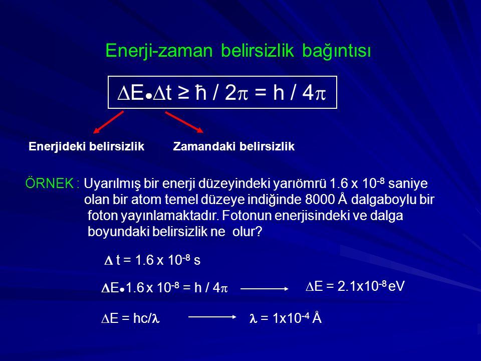 Enerjideki belirsizlik Enerji-zaman belirsizlik bağıntısı Zamandaki belirsizlik ÖRNEK : Uyarılmış bir enerji düzeyindeki yarıömrü 1.6 x 10 -8 saniye o