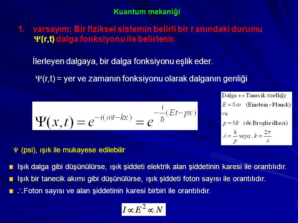  (r,t) = yer ve zamanın fonksiyonu olarak dalganın genliği Kuantum mekaniği İlerleyen dalgaya, bir dalga fonksiyonu eşlik eder. 1.varsayım: Bir fizik