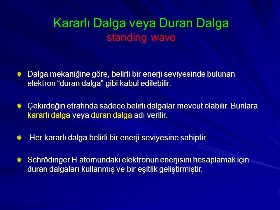 """Kararlı Dalga veya Duran Dalga Kararlı Dalga veya Duran Dalga standing wave Dalga mekaniğine göre, belirli bir enerji seviyesinde bulunan elektron """"du"""