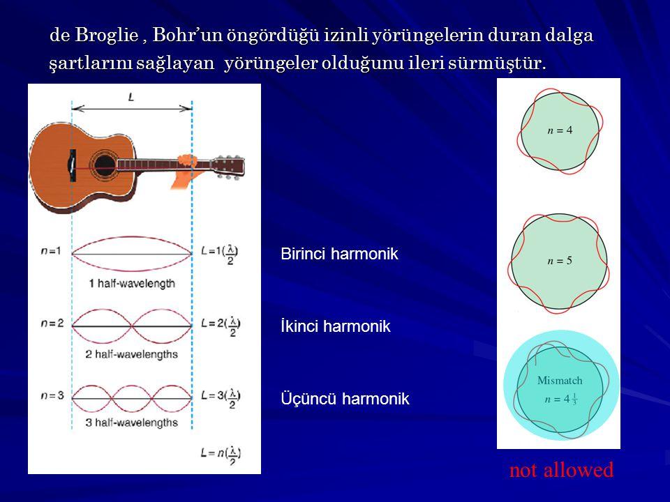 de Broglie, Bohr'un öngördüğü izinli yörüngelerin duran dalga şartlarını sağlayan yörüngeler olduğunu ileri sürmüştür. not allowed Birinci harmonik İk