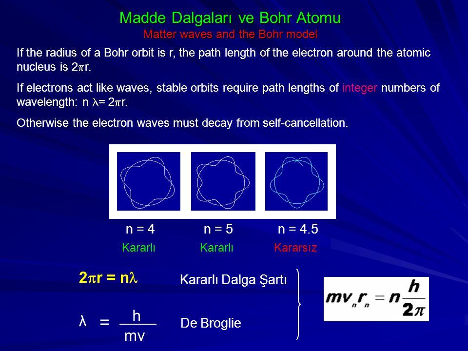 Madde Dalgaları ve Bohr Atomu Matter waves and the Bohr model 2  r = n n = 4n = 5n = 4.5 Kararlı Dalga Şartı λ = h mv De Broglie KararlıKararsızKarar