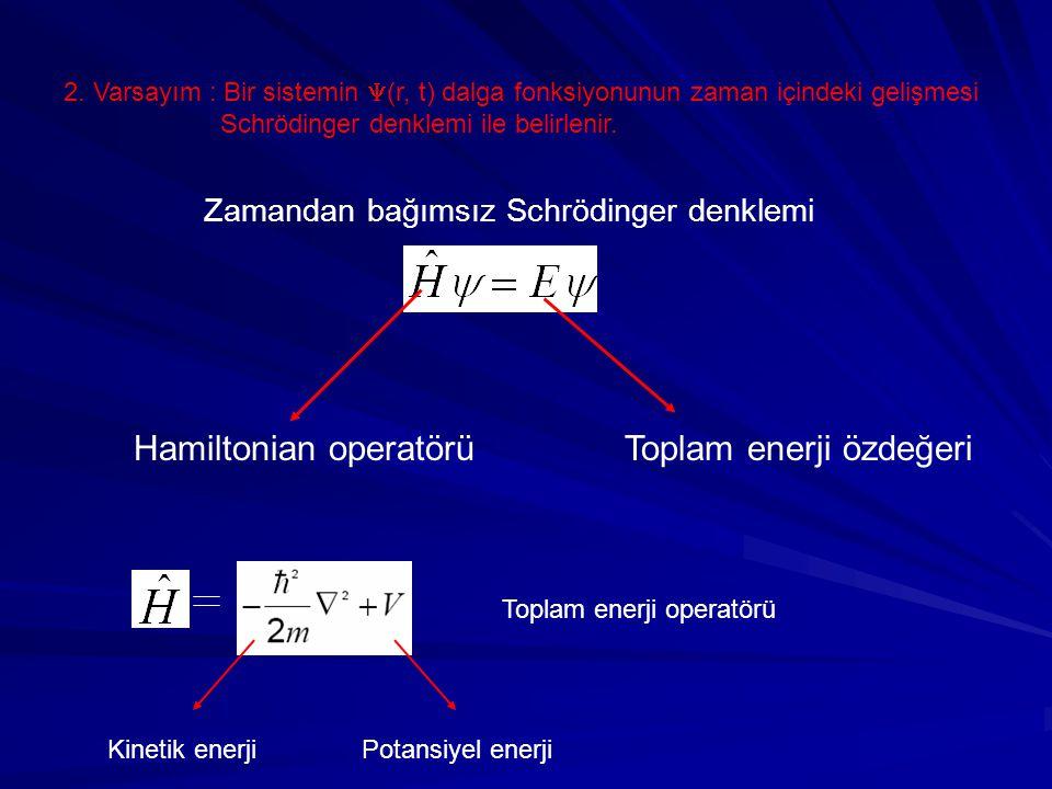 2. Varsayım : Bir sistemin  (r, t) dalga fonksiyonunun zaman içindeki gelişmesi Schrödinger denklemi ile belirlenir. Zamandan bağımsız Schrödinger de