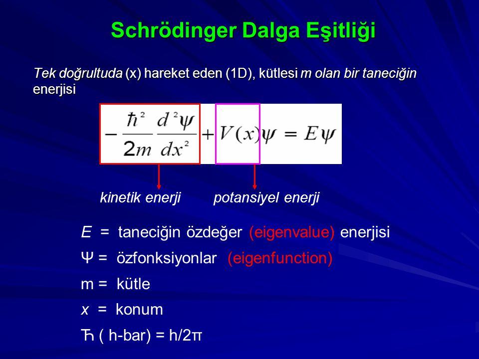 Schrödinger Dalga Eşitliği Tek doğrultuda (x) hareket eden (1D), kütlesi m olan bir taneciğin enerjisi E = taneciğin özdeğer (eigenvalue) enerjisi Ψ =