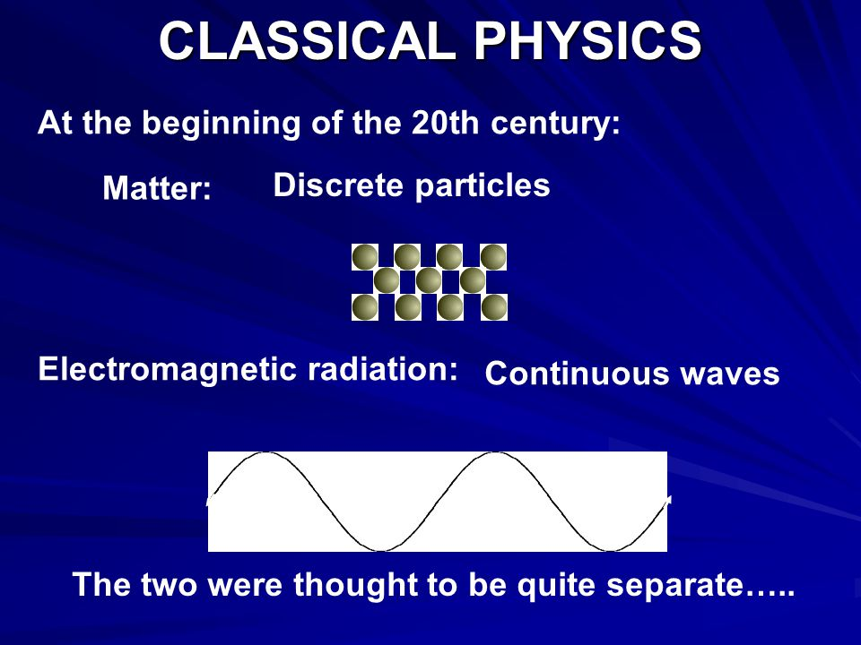 At the beginning of the 20th century: Matter: Discrete particles Electromagnetic radiation: Continuous waves The two were thought to be quite separate