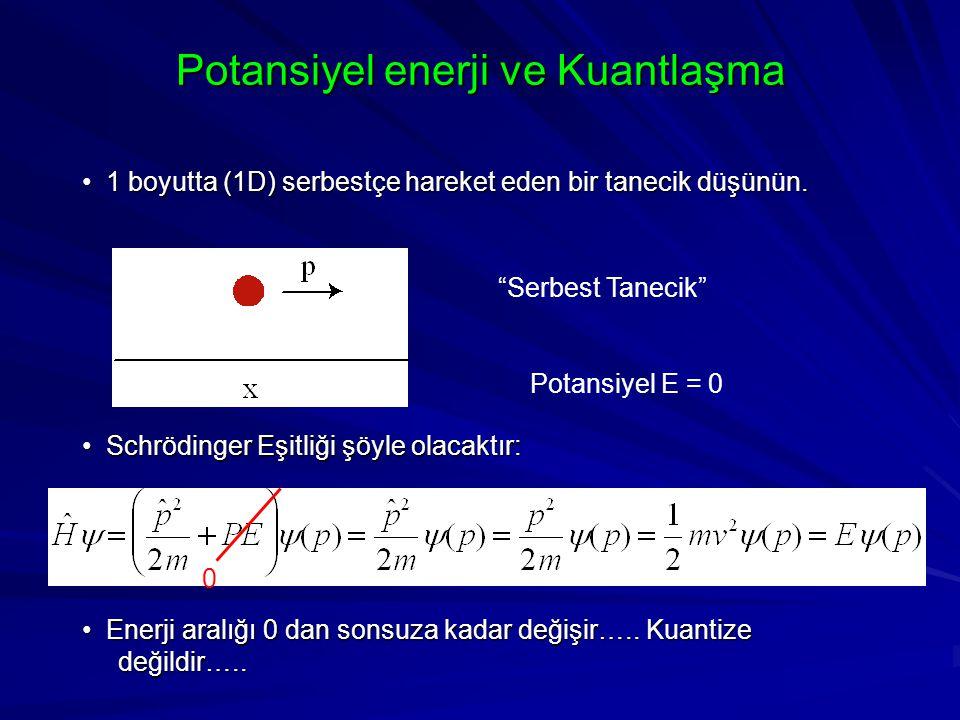 Potansiyel enerji ve Kuantlaşma 1 boyutta (1D) serbestçe hareket eden bir tanecik düşünün. 1 boyutta (1D) serbestçe hareket eden bir tanecik düşünün.