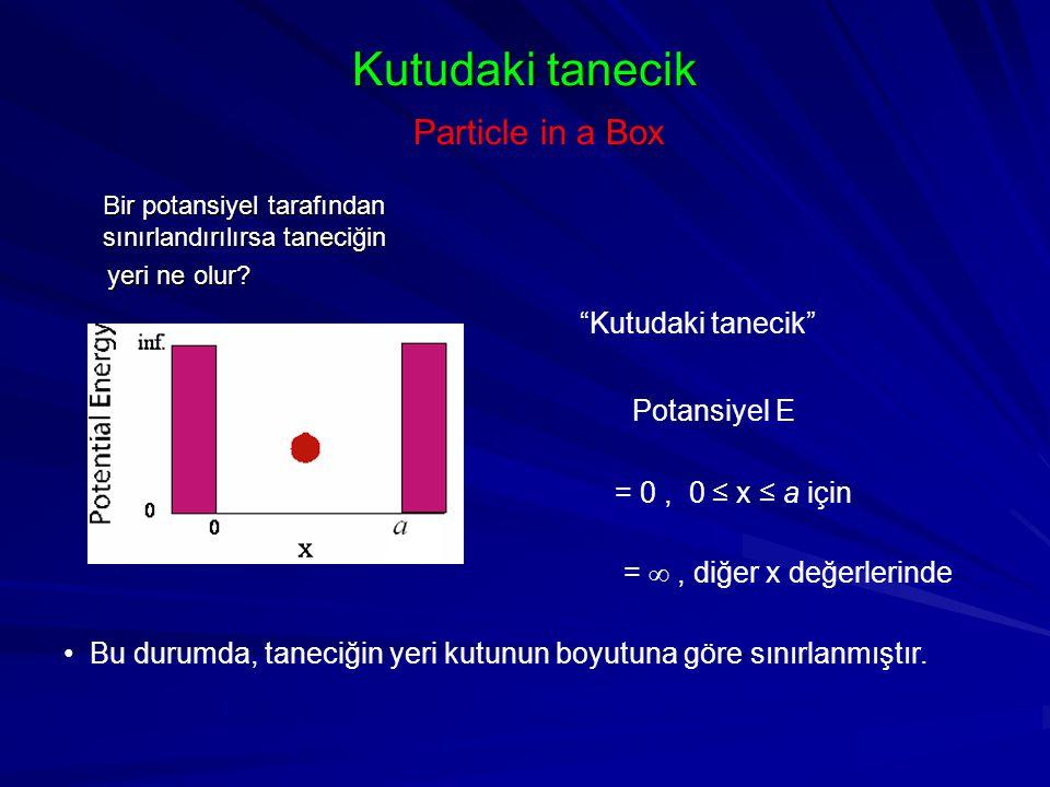 """Kutudaki tanecik Bir potansiyel tarafından sınırlandırılırsa taneciğin yeri ne olur? yeri ne olur? """"Kutudaki tanecik"""" Potansiyel E = 0, 0 ≤ x ≤ a için"""