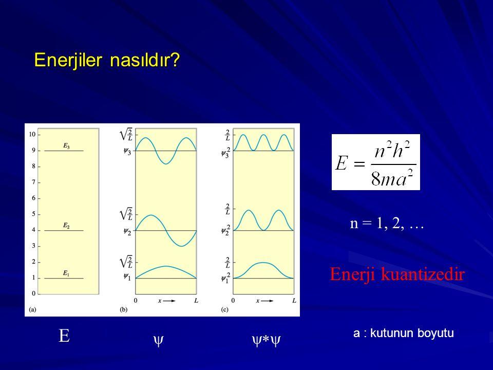 Enerjiler nasıldır? Enerji kuantizedir  E n = 1, 2, … a : kutunun boyutu