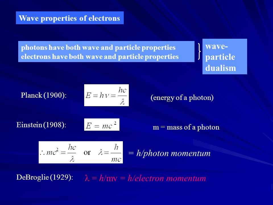 Wave properties of electrons photons have both wave and particle properties electrons have both wave and particle properties wave- particle dualism Pl