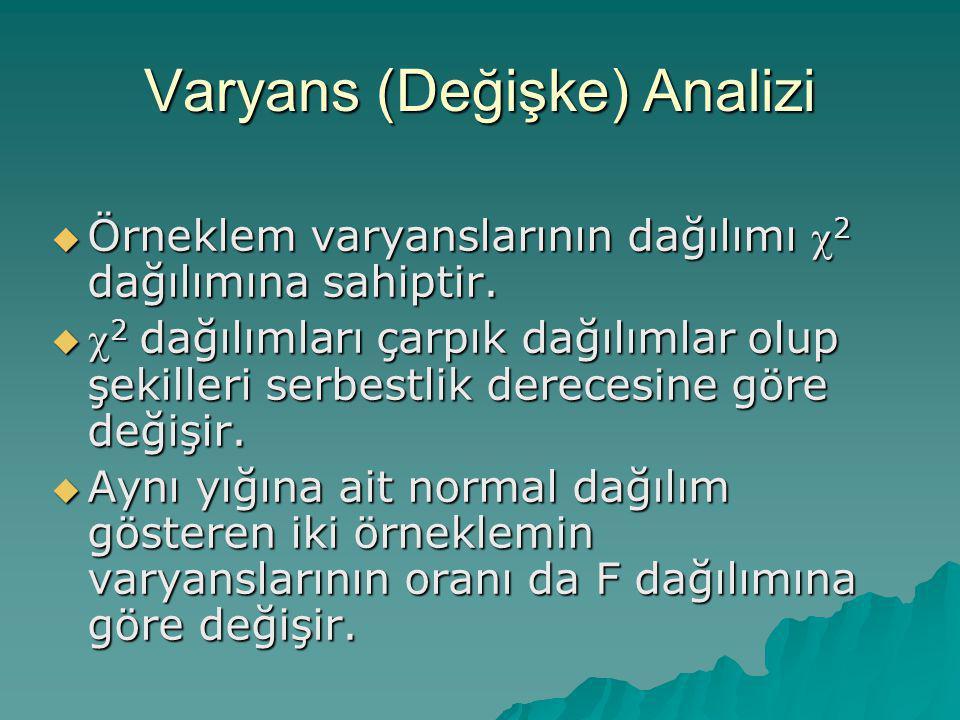 Varyans (Değişke) Analizi  Örneklem varyanslarının dağılımı  2 dağılımına sahiptir.