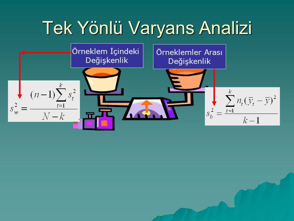 Tek Yönlü Varyans Analizi Örneklem İçindeki Değişkenlik Örneklemler Arası Değişkenlik