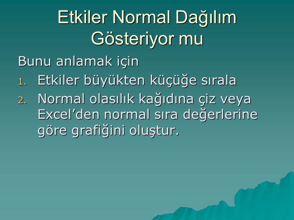 Etkiler Normal Dağılım Gösteriyor mu Bunu anlamak için 1. Etkiler büyükten küçüğe sırala 2. Normal olasılık kağıdına çiz veya Excel'den normal sıra de