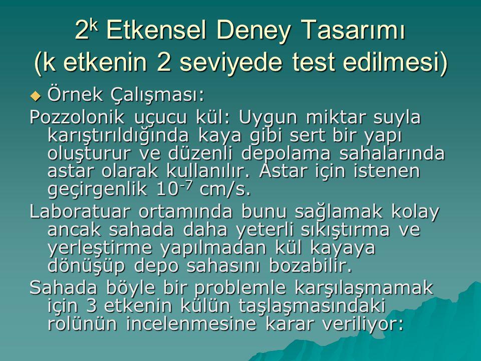 2 k Etkensel Deney Tasarımı (k etkenin 2 seviyede test edilmesi)  k = 3 : 1.