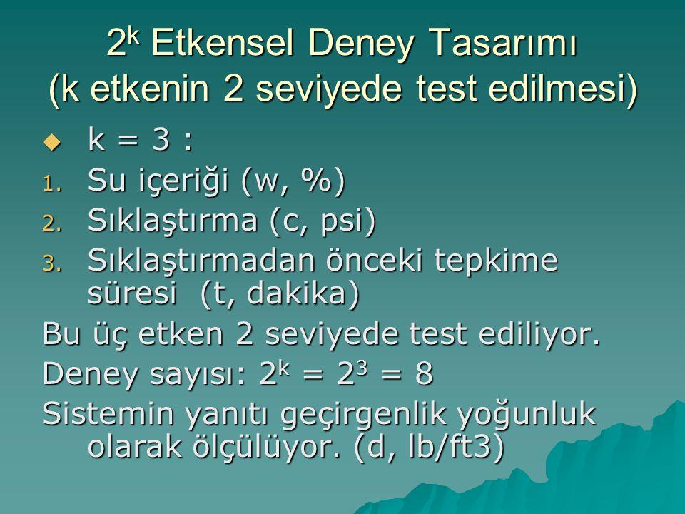 2 k Etkensel Deney Tasarımı (k etkenin 2 seviyede test edilmesi)  k = 3 : 1. Su içeriği (w, %) 2. Sıklaştırma (c, psi) 3. Sıklaştırmadan önceki tepki