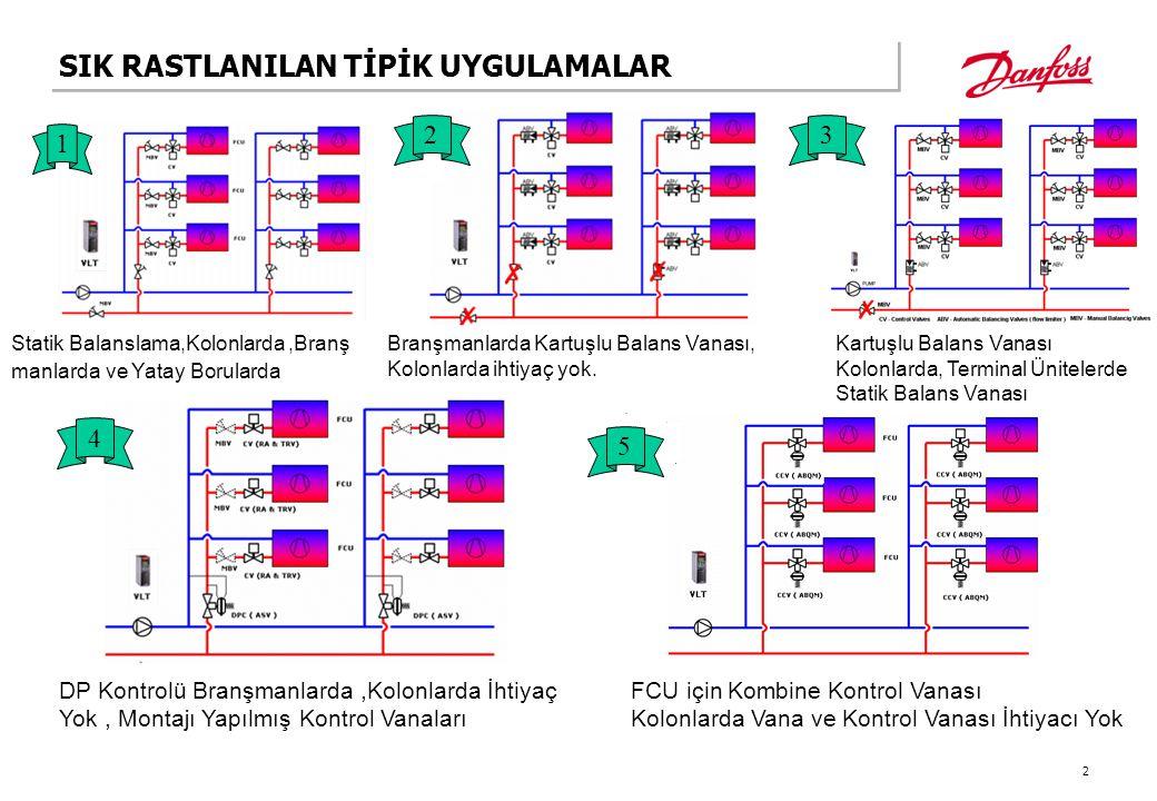 13 Sunum; fonksiyon ve performans temelinde farklı vana kombinasyonları ile yapıldı – farklı vana tipleri karşılaştırmasında hatayı engellemek için.