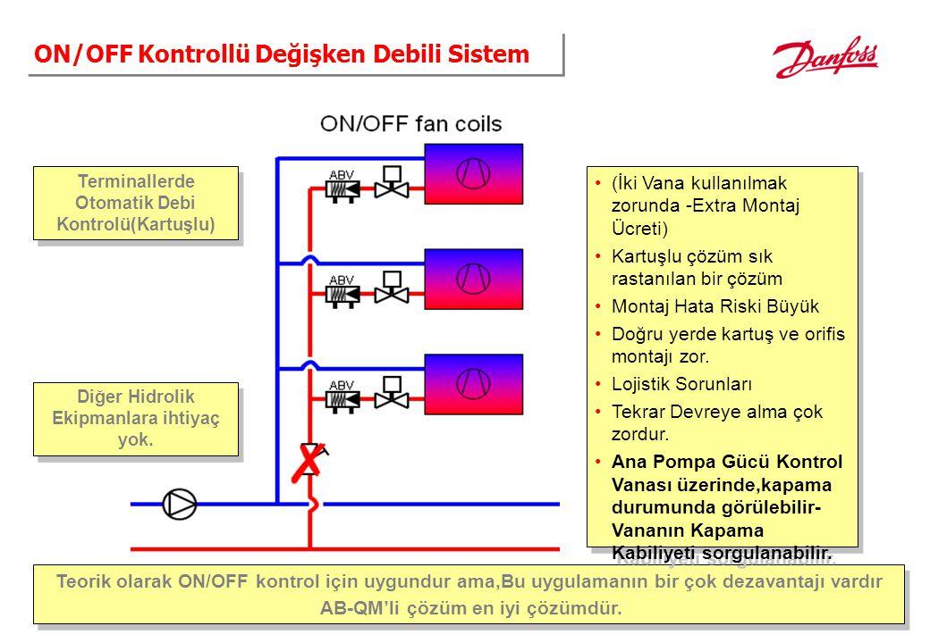 3 ON/OFF Kontrollü Değişken Debili Sistem Diğer Hidrolik Ekipmanlara ihtiyaç yok. Terminallerde Otomatik Debi Kontrolü(Kartuşlu) Teorik olarak ON/OFF