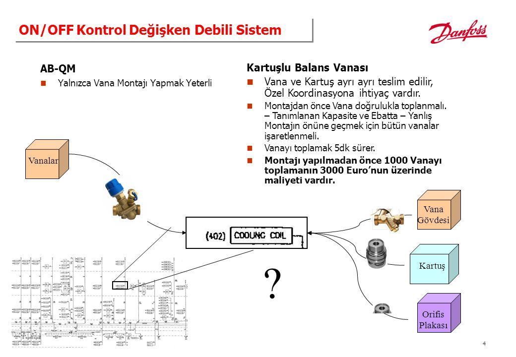 5 Değişken Debili Sistemlerde Oransal Kontrol Diğer Hidrolik Ekipmanlara İhtiyac Yok Terminallerde Otomatik debi Kontrolü(Kartuşlu) Teorik olarak On-Off kontrol için uygun fakat Oransal Kontrol için Tavsiye edilmez.