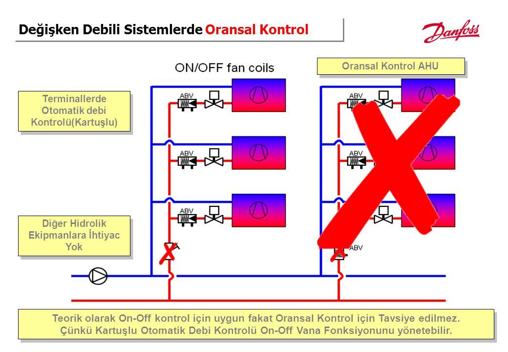 5 Değişken Debili Sistemlerde Oransal Kontrol Diğer Hidrolik Ekipmanlara İhtiyac Yok Terminallerde Otomatik debi Kontrolü(Kartuşlu) Teorik olarak On-O