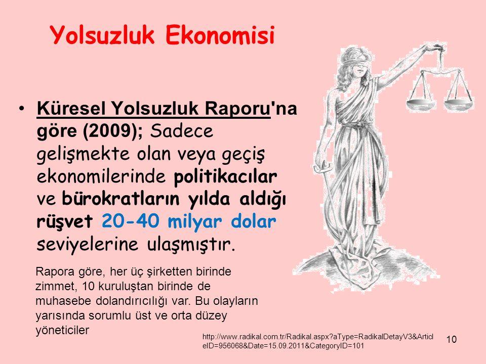 10 Küresel Yolsuzluk Raporu'na göre (2009); Sadece gelişmekte olan veya geçiş ekonomilerinde politikacılar ve bürokratların yılda aldığı rüşvet 20-40