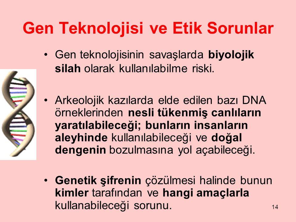 Gen Teknolojisi ve Etik Sorunlar Gen teknolojisinin savaşlarda biyolojik silah olarak kullanılabilme riski. Arkeolojik kazılarda elde edilen bazı DNA