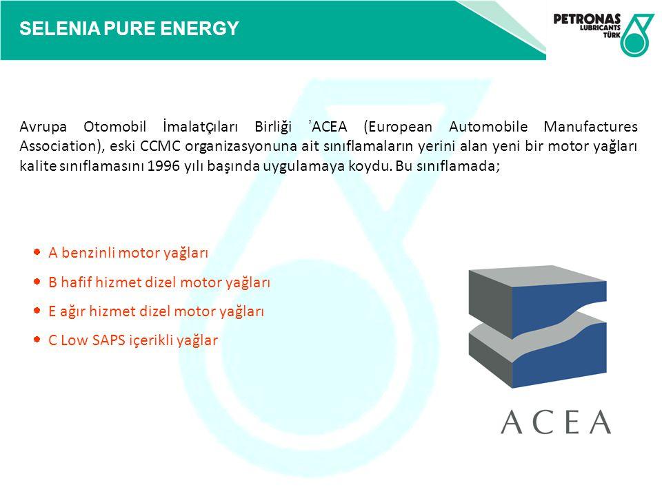 SELENIA PURE ENERGY Avrupa Otomobil İmalat ç ıları Birliği ' ACEA (European Automobile Manufactures Association), eski CCMC organizasyonuna ait sınıfl