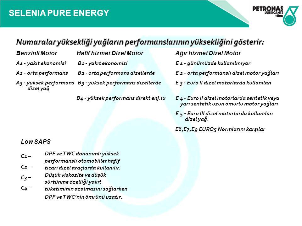 SELENIA PURE ENERGY Numaralar yüksekliği yağların performanslarının yüksekliğini gösterir: Benzinli Motor Hafif hizmet Dizel Motor Ağır hizmet Dizel M